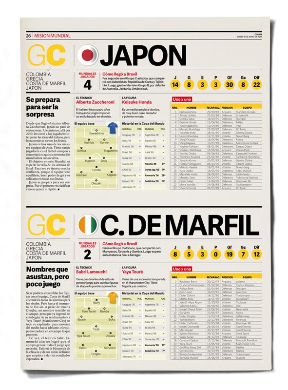 Clarin Mundial 2014. Equipo media